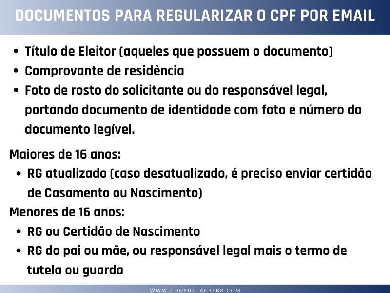 Passo a Passo - ConsultaCPFbr.com